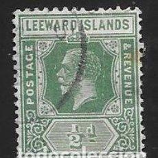 Francobolli: EXCOLONIA BRITANICA DE LEEWARD ISLANDS. Lote 266319903