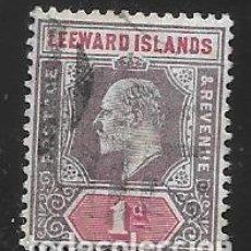 Francobolli: EXCOLONIA BRITANICA DE LEEWARD ISLANDS. Lote 266319968