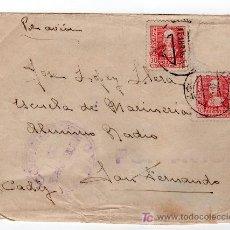 Sellos: CENCURA MILITAR DE BILBAO. Lote 15863917
