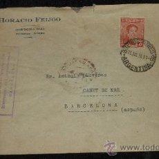 Sellos: SOBRE CON TAMPONES DEL COMITE DE MILICIAS ANTIFASCISTAS BARCELONA. 25 JULIO 1936. GUERRA CIVIL. Lote 29353923