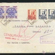 Sellos: 1937.- SANTA CRUZ DE TENERIFE A SUIZA. Lote 40771017