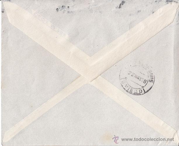 Sellos: SOBRE CIRCULADO DE ARANDA DE DUERO (BURGOS) A CANGAS DE ONÍS CENSURA MILITAR. 1938. 2 CTS. IMPRESOS. - Foto 2 - 41005833