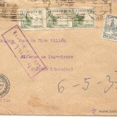Sellos: CARTA DE SEVILLA A GUAREÑA (BADAJOZ) AÑO 1937 CON CENSURA MILITAR - BANCO POPULAR DE LOS PREVISORES. Lote 42465302