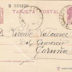 Sellos: ANTIGUA TARJETA POSTAL II REPÚBLICA , 1932 --. Lote 110247631
