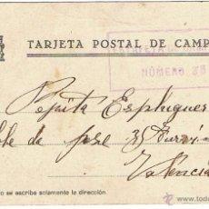 Sellos: GUERRA CIVIL 1936 MADRID CIEMPOZUELOS - TARJETA POSTAL DE CAMPAÑA. Lote 221650440