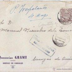 Sellos: SOBRE DE CABRALES. QUESERÍA GRAMT. A CANGAS DE ONÍS. CENSURA MILITAR. ASTURIAS. MILENARIO. 1944. Lote 45978347