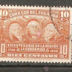 Sellos: LOTE B2-SELLOS SELLO ECUADOR. Lote 52448949