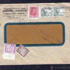 Sellos: 1938.- PAMPLONA A FRANCIA. Lote 53761057
