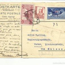 Sellos: POSTAL CIRCULADA 1937 DE BURGOS A LIECHTENSTEIN CON CENSURA MILITAR VER FOTO . Lote 55753321