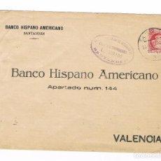 Sellos: CENSURA - FRENTE POPULAR DE IZQUIERDAS - 1936 - COMISION DE COMUNICACIONES - SANTANDER - VALENCIA. Lote 64664855