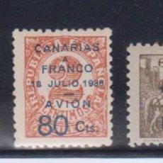 Sellos: CANARIAS. EDIFIL 11/13 *. Lote 65859190