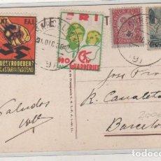 Sellos: POSTAL DE CAMPAÑA ASÍ ES ESPAÑA 19 DE JULIO DE 1938 CIRCULADA VIÑETAS FRANQUEO CURIOSO. Lote 103914011