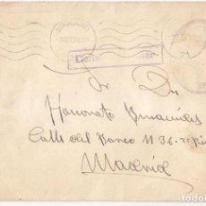 Sellos: SOBRE DE GUADALAJARA. CENSURA MILITAR. FRANQUICIA DEL REGIMIENTO DE BURGOS. 1939. Lote 105025047
