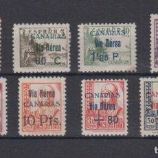 Sellos: CANARIAS. EDIFIL 44/51 **. Lote 105973587
