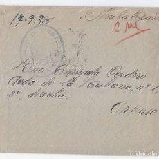 Sellos: GUERRA CIVIL. SOBRE CON CARTA. FRANQUICIA DE LA 20 DIVISIÓN A ORENSE. GALICIA. 1938. DORSO LLEGADA. Lote 109082359