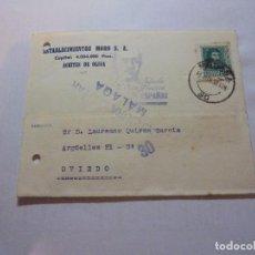 Sellos: TARJETA POSTAL CIRCULADA CON CENSURA MILITAR MALAGA 1938.ESTABLECIMIENTOS MORO ACEITES DE OLIVA. Lote 110204279