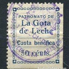 Sellos: ESPAÑA GUERRA CIVIL. SEVILLA SELLO BENÉFICO LOCAL SIN CATALOGAR. Lote 114261755