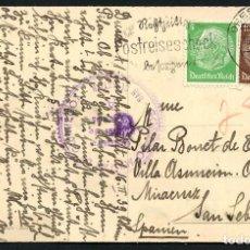 Sellos: GUERRA CIVIL, TARJETA POSTAL, CIRCULADA DESDE ALEMANIA A BARCELONA, 1937. Lote 118854851