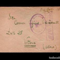 Selos: C10-1 GUERRA CIVIL CARTA CIRCULADA EN VITORIA (ALAVA) CON CENSURA MILITAR. Lote 125895071