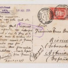 Sellos: POSTAL DE ITALIA A RIOSECO. SOBRESCOBIO. ASTURIAS. CENSURA MILITAR DE OVIEDO. 1938. Lote 126472547