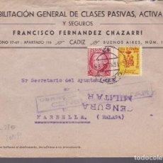 Sellos: F27-33-GUERRA CIVIL -CARTA CADIZ-MARBELLA 1937. LOCAL Y 2 CENSURAS . Lote 126774155