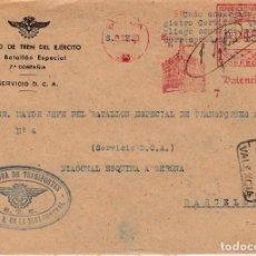 Sellos: CARTA GUERRA CIVIL -FRANQUEO MECÁNICO BANESTO -1938-SERVICIO DE TREN DEL EJERCITO . Lote 134712246