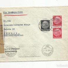 Sellos: CIRCULADA 1938 DE ALEMANIA A BURGOS CIUDAD ARTISTICA Y MONUMENTAL CON CENSURA MILITAR. Lote 141339678