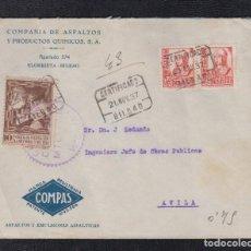 Sellos: 1937.- BILBAO A ÁVILA.. Lote 141802682