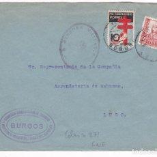 Sellos: F4-6- GUERRA CIVIL. CARTA BURGOS 1938. CENSURA. TUBERCULOSOS VARIEDAD.. Lote 144669926