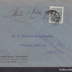 Sellos: F4-19- GUERRA CIVIL. CARTA FÁBRICA SANTA BÁRBARA GIJON 1939. FRENTES Y HOSPITALES Y CENSURA.. Lote 144780602