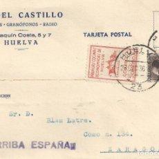 Sellos: TARJETA POSTAL GUERRA CIVIL HUELVA A ZARAGOZA SELLO COCINAS ECONÓMICAS 1936 PIANOS GRAMOFONOS RADIO. Lote 145418046