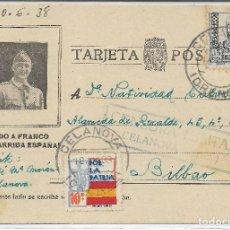 Sellos: ESPAÑA. POSTAL DIRIGIDA DESDE EL CAMPO DE CONCENTRACION DE CELANOVA. Lote 147361938