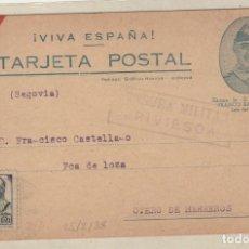 Sellos: TARJETA POSTAL PATRIOTICA FRANCO. CENSURA MILITAR BRIVIESCA CIRCULADA 25/2/1938 GUERRA CIVIL. . Lote 155060494