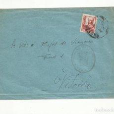 Sellos: CIRCULADA 1937 DE BURGOS A VITORIA CON CENSURA MILITAR . Lote 156496510