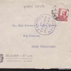 Sellos: CM2-21- CARTA BILBAO- EIBAR 1937. CENSURA. Lote 158207762