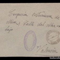 Sellos: *** FRAGMENTO 1937 MANZANARES (CIUDAD REAL)-VALENCIA. FRANQUICIA 115 BRIGADA MIXTA, 3º BATALLÓN ***. Lote 159074638