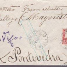 Sellos: CM2-82- GUERRA CIVIL CARTA ROSAL- LA GUARDIA- VIGO (PONTEVEDRA) 1937 CENSURA. Lote 160976426