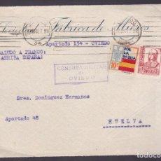 Sellos: CM2-78- GUERRA CIVIL. FRONTAL OVIEDO- HUELVA 1937. LOCAL Y CENSURA . Lote 160982010