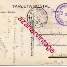 Sellos: GUERRA CIVIL POSTAL CIRCULADA, MARCAS FLECHAS AZULES, PRIMER BATALLON LEGIONARIA, MUY RARA. Lote 169154528