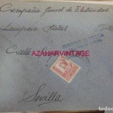Sellos: ARENAS DE SAN PEDRO, AVILA,1937, SOBRE CIRCULADO A SEVILLA, PENDIENTE CENSURA TALAVERA DE LA REINA. Lote 169631560