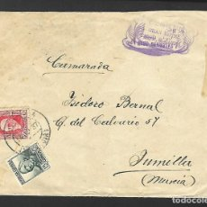 Sellos: CARTA CIRCULADA DE GANDÍA A JUMILLA. GUERRA CIVIL. 14.JULIO 1937. Lote 171478963