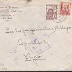 Sellos: CM3-4- GUERRA CIVIL. CARTA FARMACIA AVILA 1937. LOCAL Y CENSURA . Lote 173086230