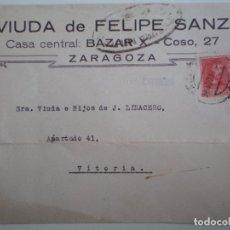 Sellos: SOBRE DE CARTA AÑO 1938 CENSURA MILITAR DE ZARAGOZA MEMBRETE BAZAR X . Lote 173529260