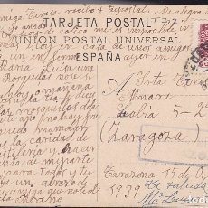 Sellos: F28-5-GUERRA CIVIL. POSTAL TARAZONA (ZARAGOZA) 1939. CENSURA . Lote 174271167