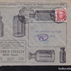 Sellos: F28-9-GUERRA CIVIL. CARTA PUBLICITARIA IRÚN GUIPUZCOA 1937. CENSURA . Lote 174272722