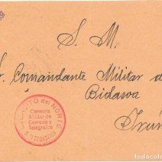 Sellos: GUERRA CIVIL. FRONTAL CIRCULADO DE SAN SEBASTIAN A IRUN. 1937. Lote 181085047
