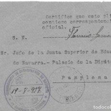 Sellos: GUERRA CIVIL. FRONTAL CIRCULADO A PAMPLONA 1937. Lote 181085858