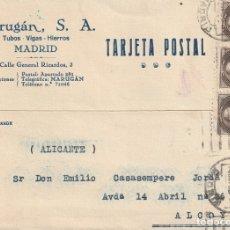 Sellos: TARJETA POSTAL PRIVADA (1933). Lote 182001197