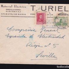 Sellos: *** CARTA HUESCA-SEVILLA 1938. T. URIEL, MATERIAL ELÉCTRICO. CENSURA MILITAR HUESCA AZUL + LOCAL ***. Lote 182969435
