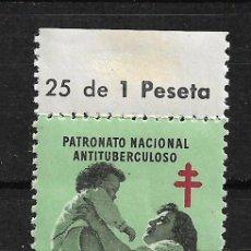 Sellos: VIÑETAS TUBERCULOSIS PATRONATO NACIONAL * - 14/22. Lote 183490495